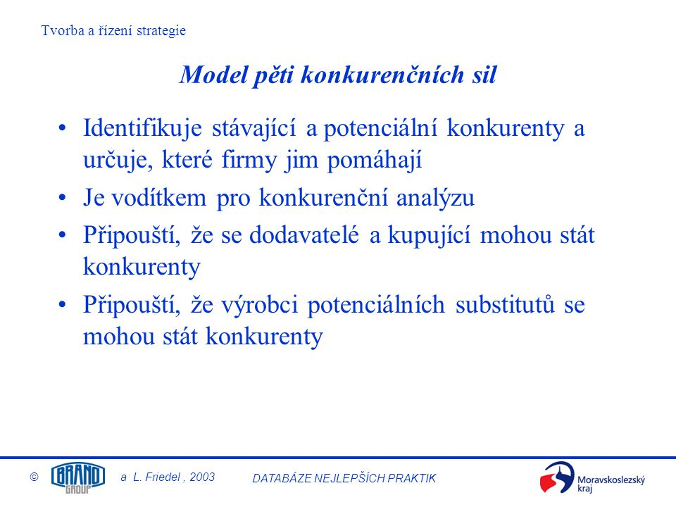 Tvorba a řízení strategie © a L. Friedel, 2003 DATABÁZE NEJLEPŠÍCH PRAKTIK Model pěti konkurenčních sil Identifikuje stávající a potenciální konkurent