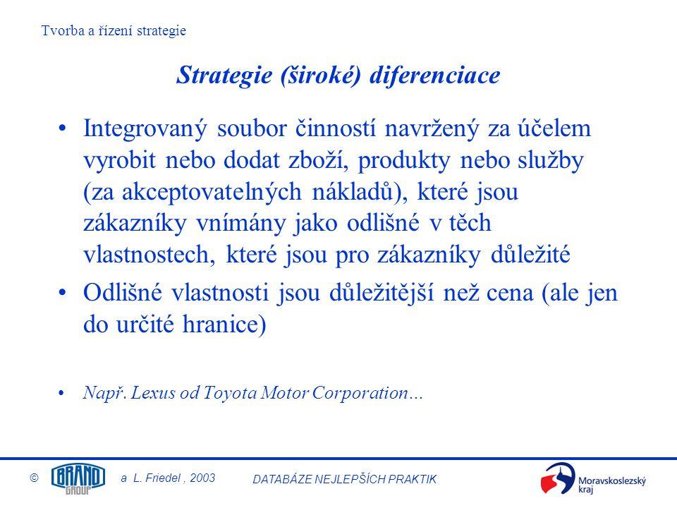 Tvorba a řízení strategie © a L. Friedel, 2003 DATABÁZE NEJLEPŠÍCH PRAKTIK Strategie (široké) diferenciace Integrovaný soubor činností navržený za úče