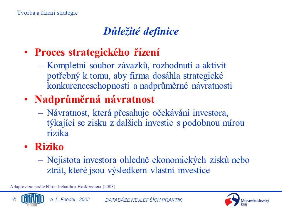 Tvorba a řízení strategie © a L. Friedel, 2003 DATABÁZE NEJLEPŠÍCH PRAKTIK Důležité definice Proces strategického řízení –Kompletní soubor závazků, ro