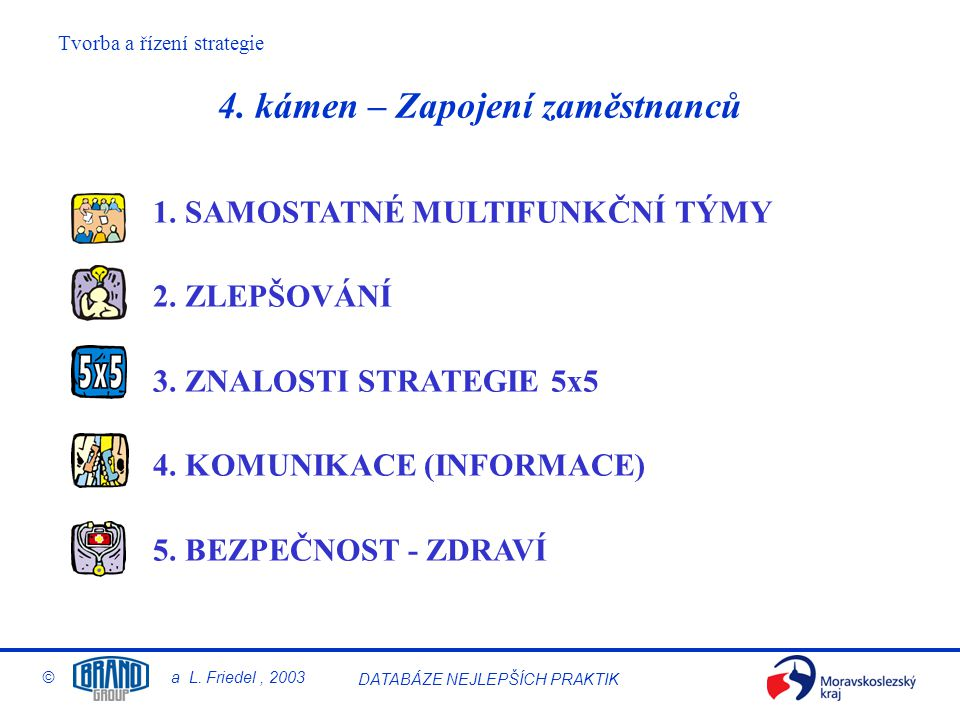 Tvorba a řízení strategie © a L. Friedel, 2003 DATABÁZE NEJLEPŠÍCH PRAKTIK 4. kámen – Zapojení zaměstnanců 1. SAMOSTATNÉ MULTIFUNKČNÍ TÝMY 2. ZLEPŠOVÁ