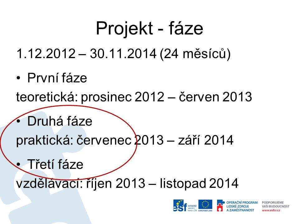 Projekt - fáze 1.12.2012 – 30.11.2014 (24 měsíců) První fáze teoretická: prosinec 2012 – červen 2013 Druhá fáze praktická: červenec 2013 – září 2014 Třetí fáze vzdělávací: říjen 2013 – listopad 2014