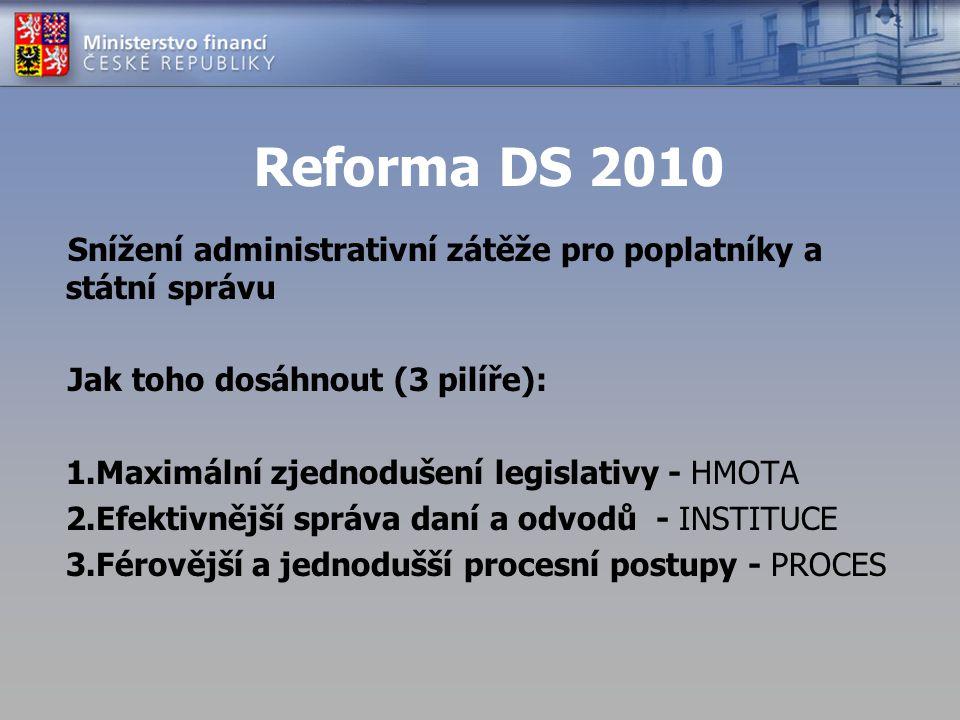 Reforma DS 2010 Snížení administrativní zátěže pro poplatníky a státní správu Jak toho dosáhnout (3 pilíře): 1.Maximální zjednodušení legislativy - HM