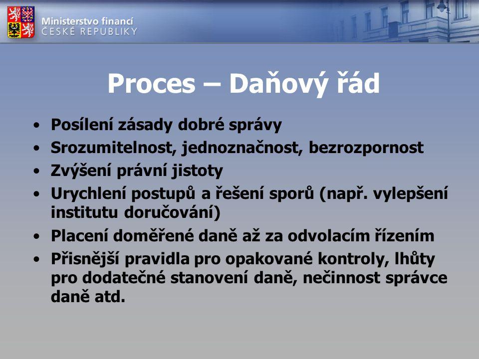 Děkuji za pozornost … a těším se na jakékoliv podněty a konstruktivní příspěvky na vylepšení daňového systému ČR.