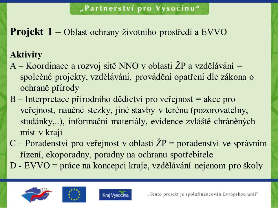 Projekt 1 – Oblast ochrany životního prostředí a EVVO Aktivity A – Koordinace a rozvoj sítě NNO v oblasti ŽP a vzdělávání = společné projekty, vzděláv