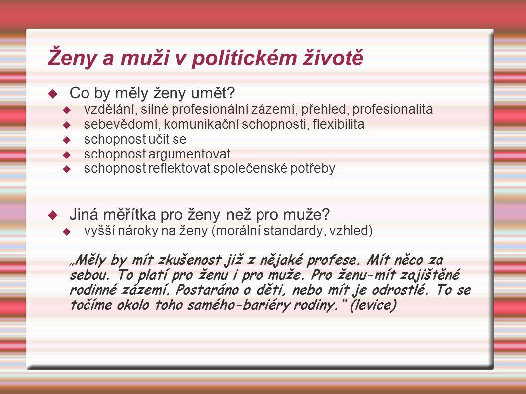 Ženy a muži v politickém životě  Co by měly ženy umět?  vzdělání, silné profesionální zázemí, přehled, profesionalita  sebevědomí, komunikační scho