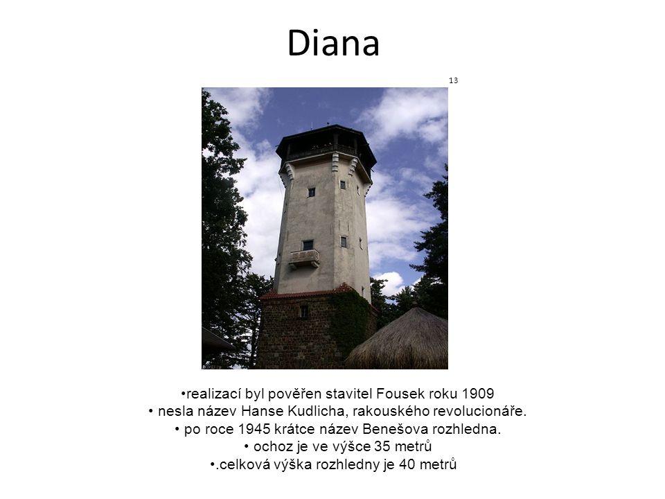Diana realizací byl pověřen stavitel Fousek roku 1909 nesla název Hanse Kudlicha, rakouského revolucionáře. po roce 1945 krátce název Benešova rozhled