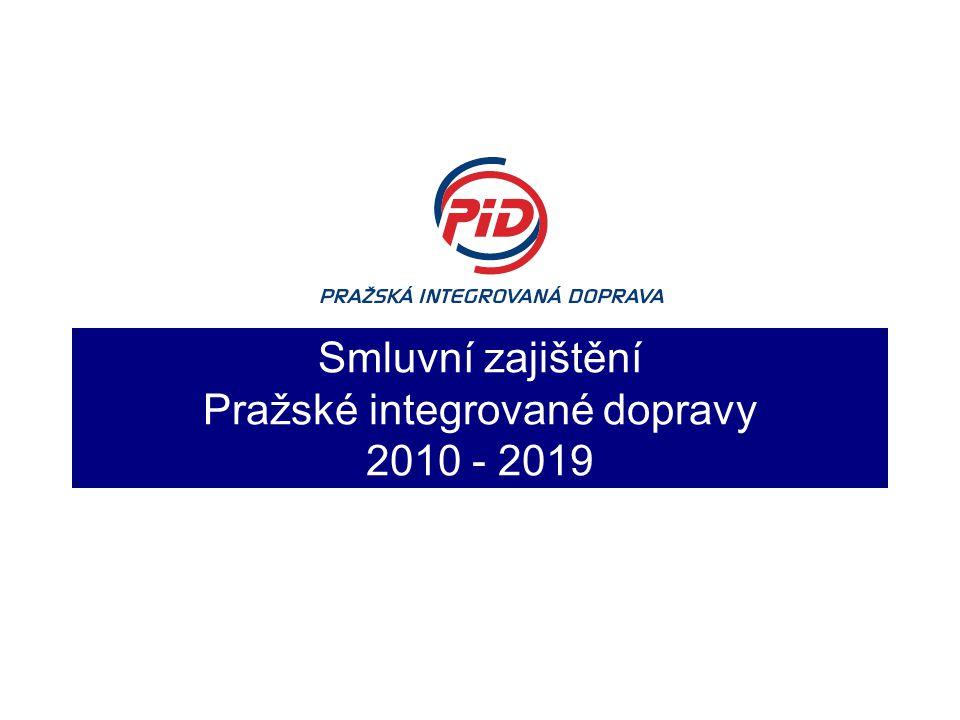 Požadavky a cíle Nutnost reagovat na novou evropskou legislativu (nařízení EP č.