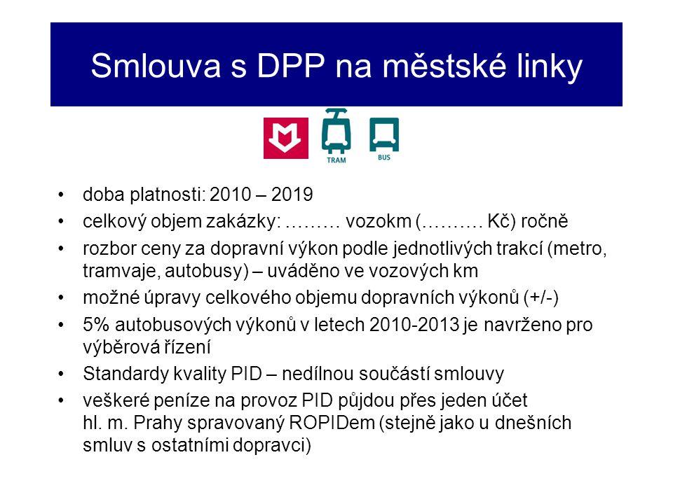 Smlouva s DPP na městské linky doba platnosti: 2010 – 2019 celkový objem zakázky: ……… vozokm (………. Kč) ročně rozbor ceny za dopravní výkon podle jedno