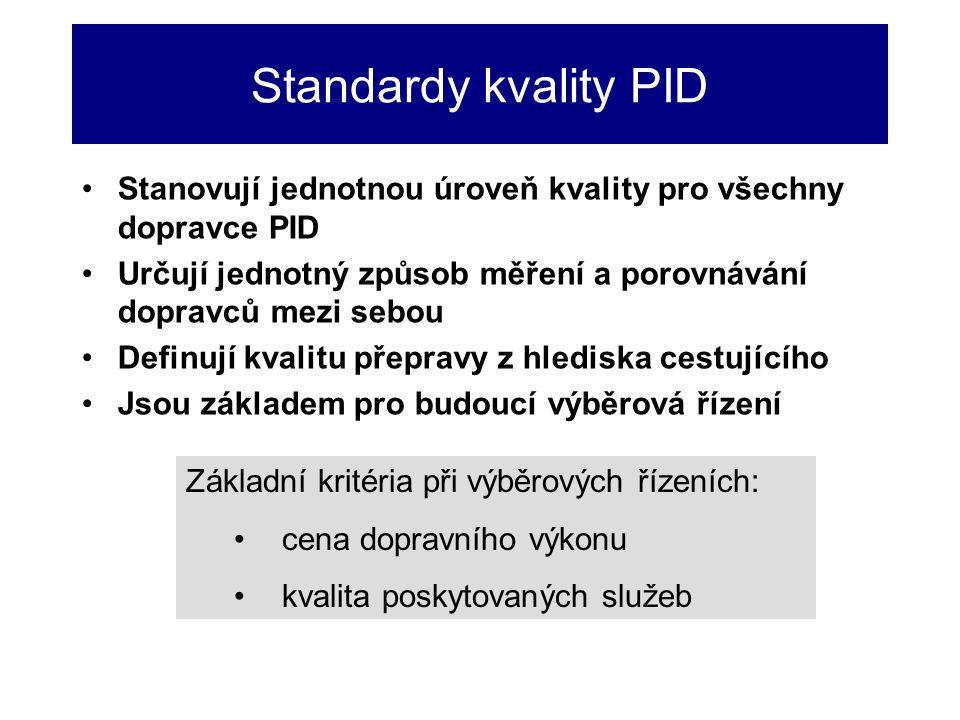 Standardy kvality PID Stanovují jednotnou úroveň kvality pro všechny dopravce PID Určují jednotný způsob měření a porovnávání dopravců mezi sebou Defi