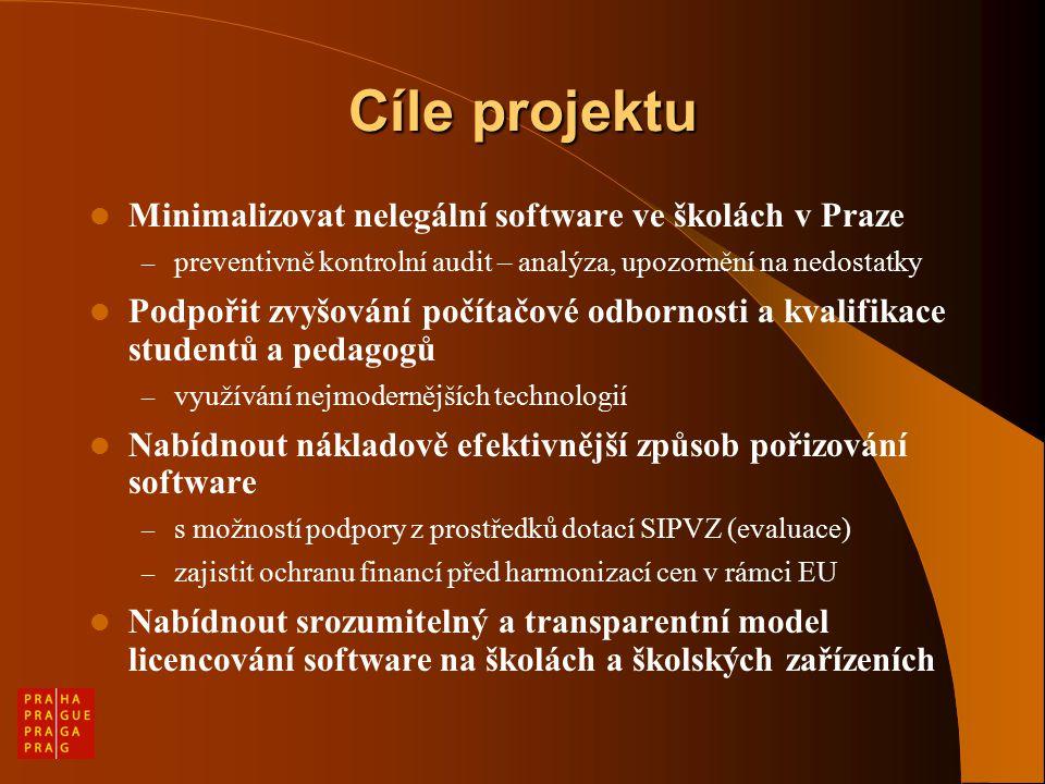 Cíle projektu Minimalizovat nelegální software ve školách v Praze – preventivně kontrolní audit – analýza, upozornění na nedostatky Podpořit zvyšování počítačové odbornosti a kvalifikace studentů a pedagogů – využívání nejmodernějších technologií Nabídnout nákladově efektivnější způsob pořizování software – s možností podpory z prostředků dotací SIPVZ (evaluace) – zajistit ochranu financí před harmonizací cen v rámci EU Nabídnout srozumitelný a transparentní model licencování software na školách a školských zařízeních