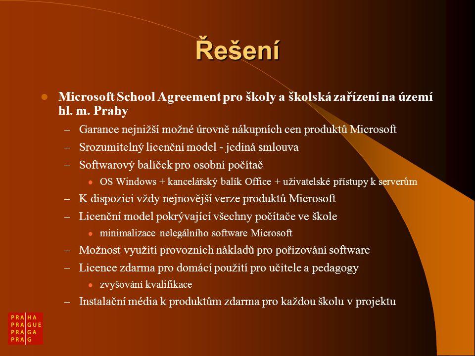Řešení Microsoft School Agreement pro školy a školská zařízení na území hl.