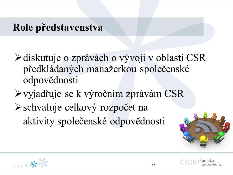 11 Role představenstva  diskutuje o zprávách o vývoji v oblasti CSR předkládaných manažerkou společenské odpovědnosti  vyjadřuje se k výročním zpráv