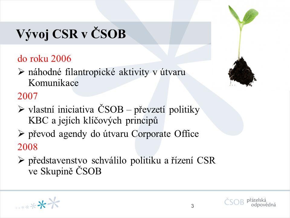3 Vývoj CSR v ČSOB do roku 2006  náhodné filantropické aktivity v útvaru Komunikace 2007  vlastní iniciativa ČSOB – převzetí politiky KBC a jejích klíčových principů  převod agendy do útvaru Corporate Office 2008  představenstvo schválilo politiku a řízení CSR ve Skupině ČSOB