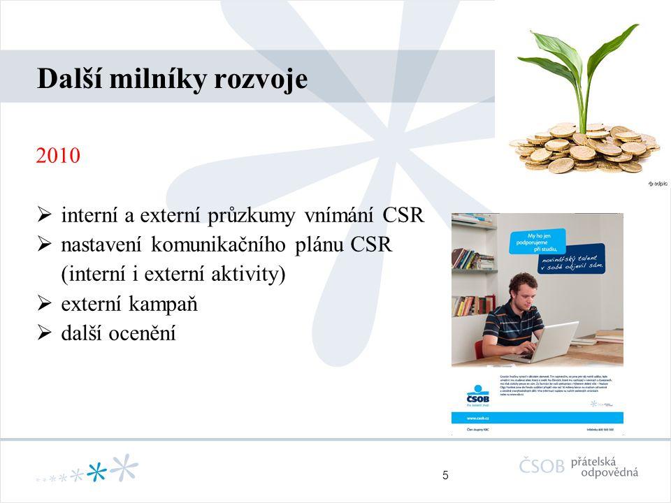 5 Další milníky rozvoje 2010  interní a externí průzkumy vnímání CSR  nastavení komunikačního plánu CSR (interní i externí aktivity)  externí kampa