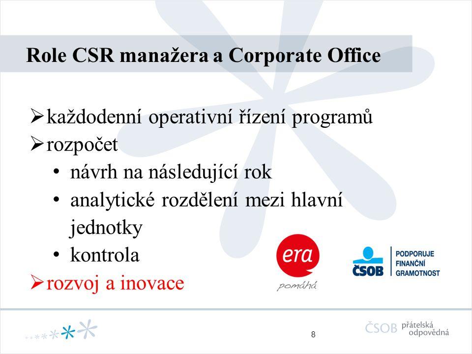 8 Role CSR manažera a Corporate Office  každodenní operativní řízení programů  rozpočet návrh na následující rok analytické rozdělení mezi hlavní jednotky kontrola  rozvoj a inovace