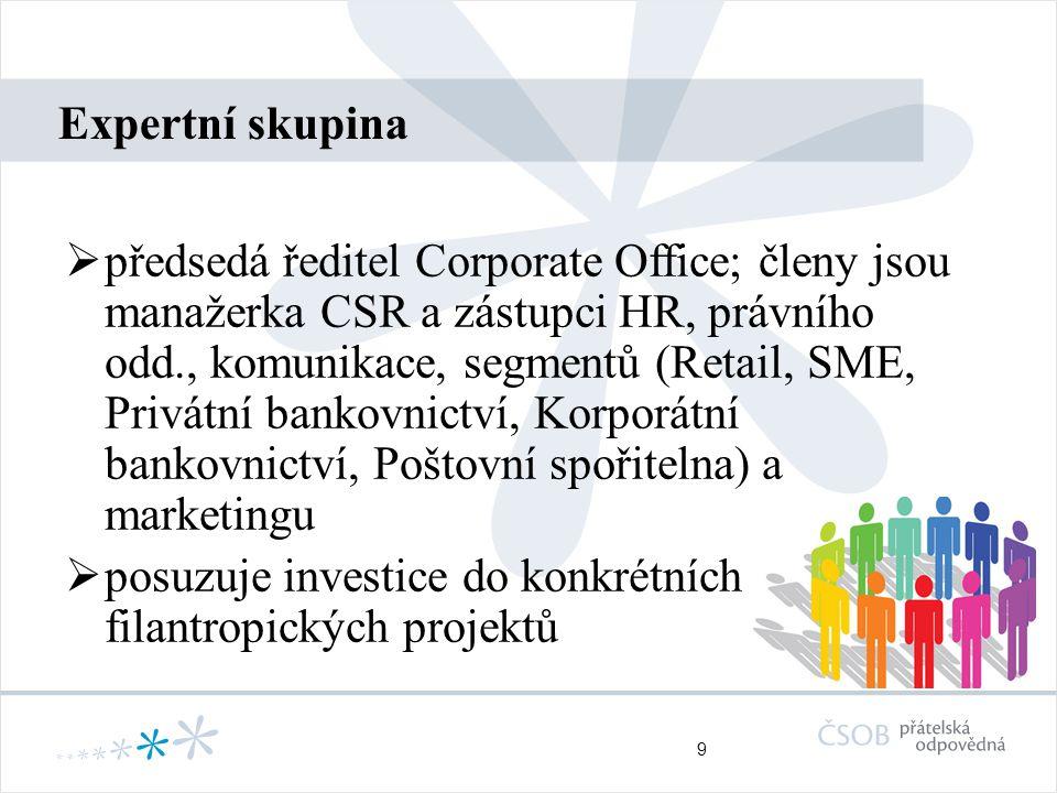 9 Expertní skupina  předsedá ředitel Corporate Office; členy jsou manažerka CSR a zástupci HR, právního odd., komunikace, segmentů (Retail, SME, Privátní bankovnictví, Korporátní bankovnictví, Poštovní spořitelna) a marketingu  posuzuje investice do konkrétních filantropických projektů