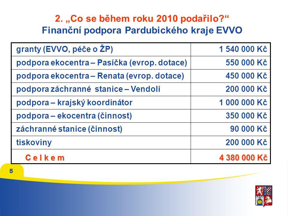 """2. """"Co se během roku 2010 podařilo?"""" Finanční podpora Pardubického kraje EVVO granty (EVVO, péče o ŽP)1 540 000 Kč podpora ekocentra – Pasíčka (evrop."""