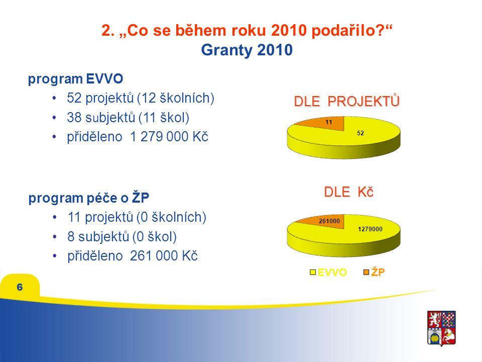 """2. """"Co se během roku 2010 podařilo?"""" Granty 2010 program EVVO 52 projektů (12 školních) 38 s u bjektů (11 škol) přiděleno 1 279 000 Kč program péče o"""