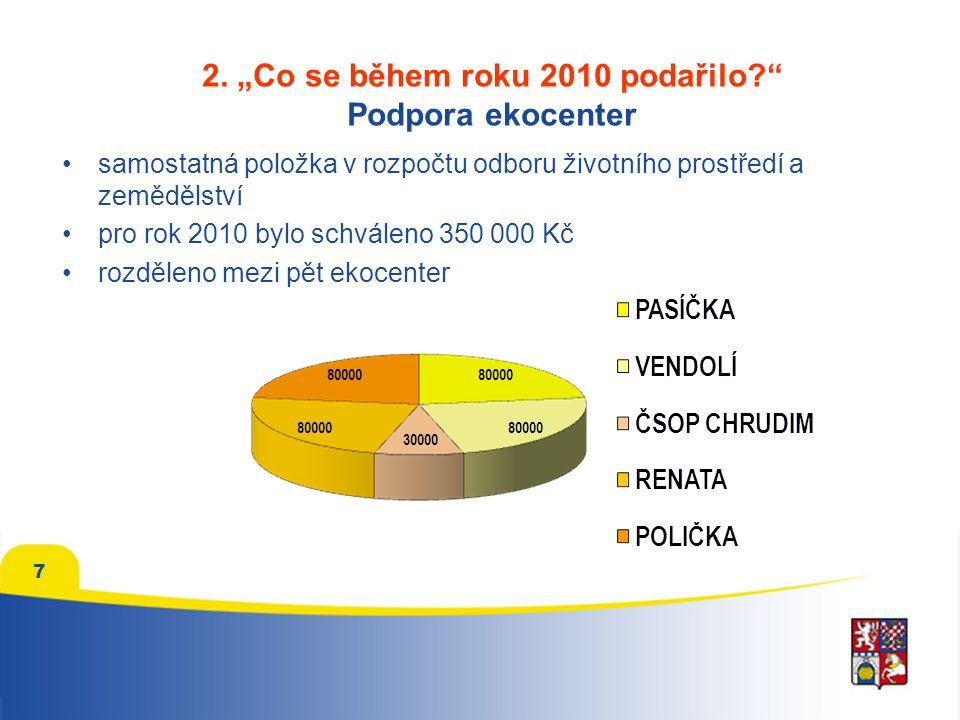 """7 2. """"Co se během roku 2010 podařilo?"""" Podpora ekocenter samostatná položka v rozpočtu odboru životního prostředí a zemědělství pro rok 2010 bylo schv"""