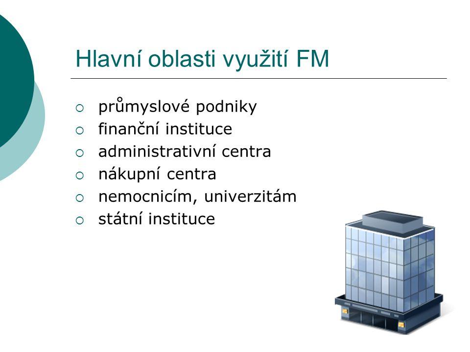 Hlavní oblasti využití FM  průmyslové podniky  finanční instituce  administrativní centra  nákupní centra  nemocnicím, univerzitám  státní insti