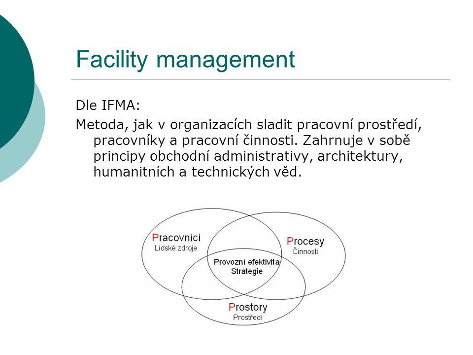 Facility management Dle IFMA: Metoda, jak v organizacích sladit pracovní prostředí, pracovníky a pracovní činnosti. Zahrnuje v sobě principy obchodní