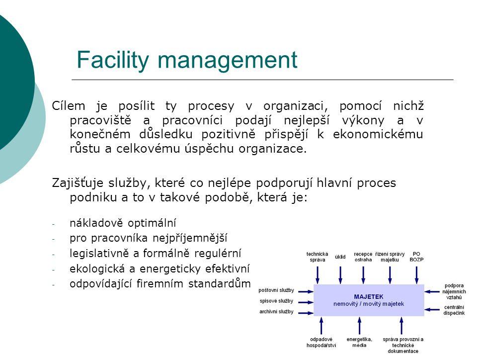 Standardy v oblasti FM Norma ČSN EN 15 221 dvě části: ČSN EN 15 221-1 Termíny a definice ČSN EN 15221-2 Průvodce přípravou FM smluv Oblast Facility Managementu může být seskupena podle požadavků klienta a ty mohou být souhrnně zařazeny do dvou hlavních skupin:  prostor a infrastruktura  lidé a organizace Základním konceptem Facility Managementu je zajištění integrovaného řízení na strategické a taktické úrovni tak, aby došlo ke sladění dohodnutých poskytovaných podpůrných služeb (FM-služeb).