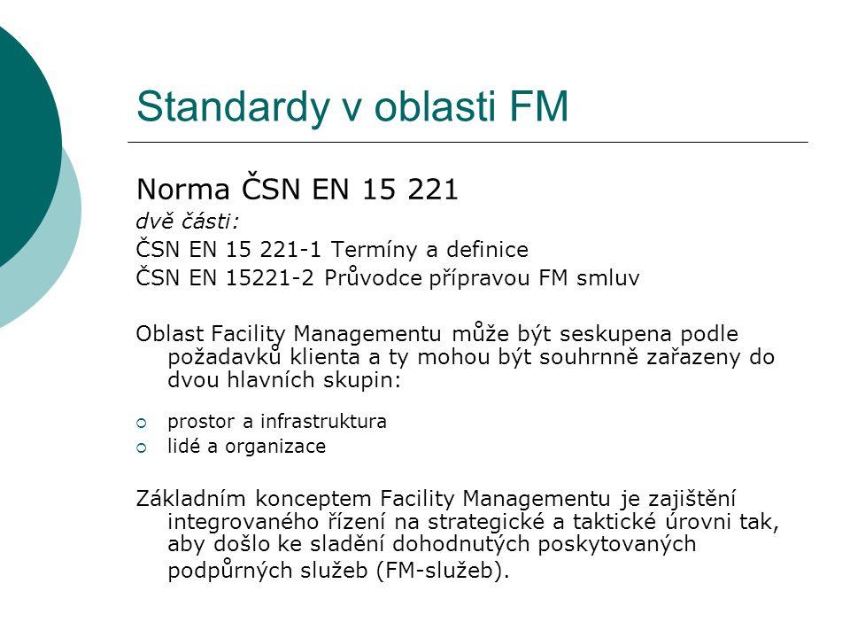 Standardy v oblasti FM Norma ČSN EN 15 221 dvě části: ČSN EN 15 221-1 Termíny a definice ČSN EN 15221-2 Průvodce přípravou FM smluv Oblast Facility Ma