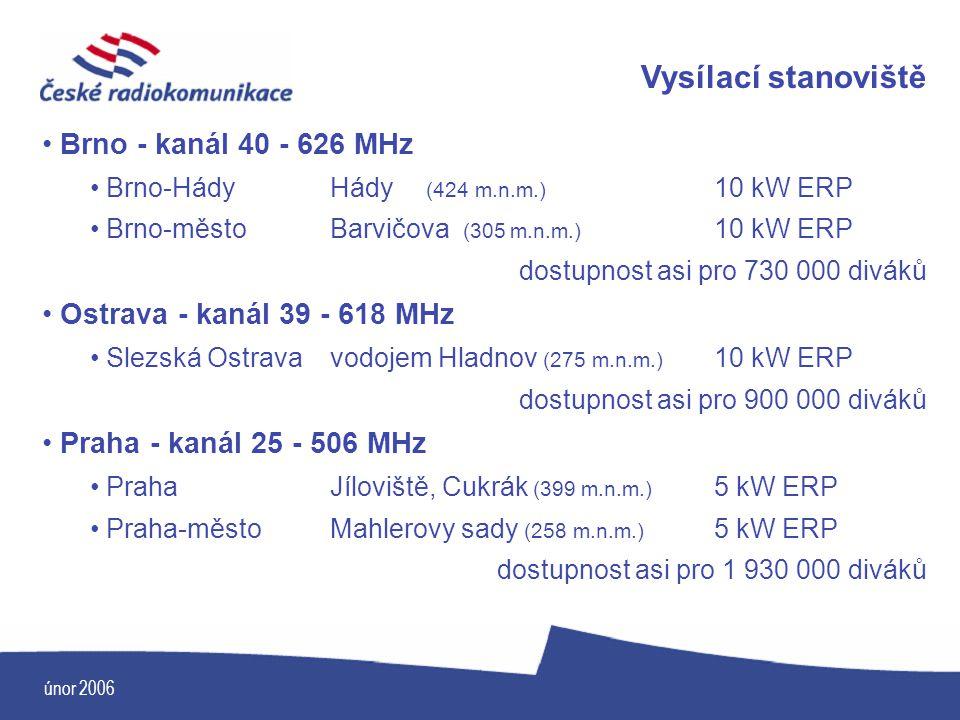 únor 2006 Vysílací stanoviště Brno - kanál 40 - 626 MHz Brno-HádyHády (424 m.n.m.) 10 kW ERP Brno-městoBarvičova (305 m.n.m.) 10 kW ERP dostupnost asi