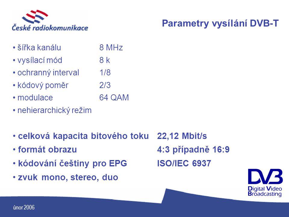 únor 2006 Parametry vysílání DVB-T šířka kanálu8 MHz vysílací mód8 k ochranný interval1/8 kódový poměr2/3 modulace64 QAM nehierarchický režim celková