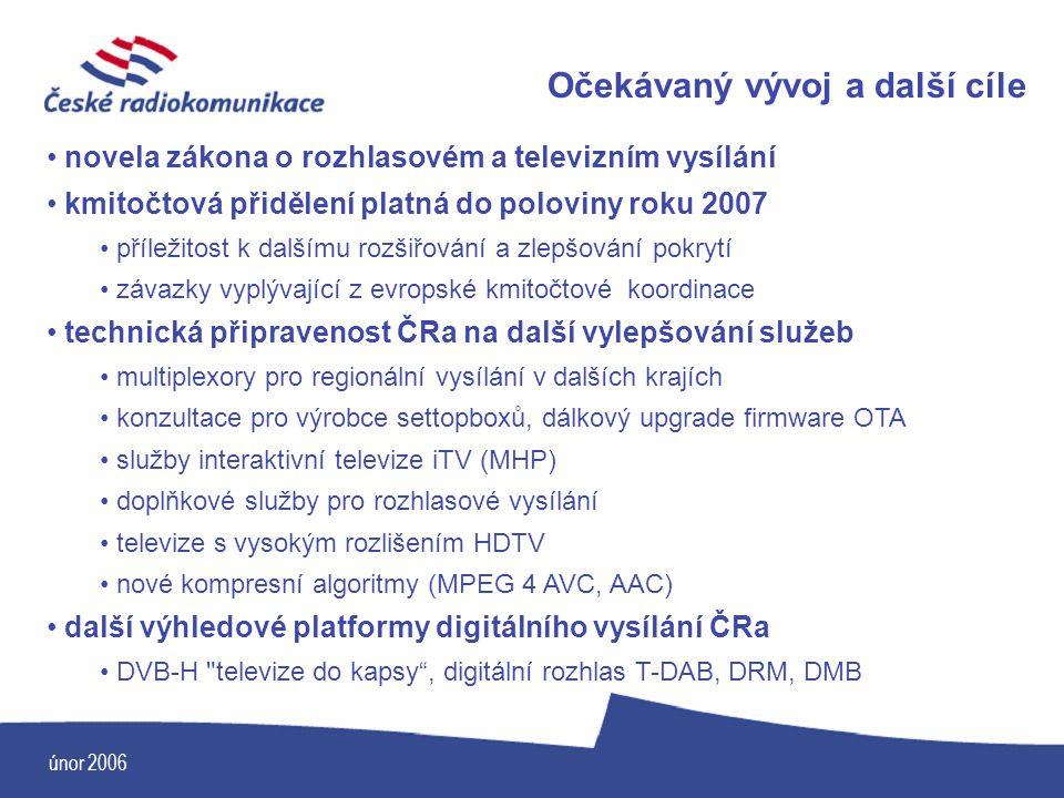 únor 2006 Očekávaný vývoj a další cíle novela zákona o rozhlasovém a televizním vysílání kmitočtová přidělení platná do poloviny roku 2007 příležitost