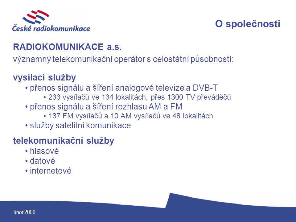 únor 2006 O společnosti RADIOKOMUNIKACE a.s. významný telekomunikační operátor s celostátní působností: vysílací služby přenos signálu a šíření analog