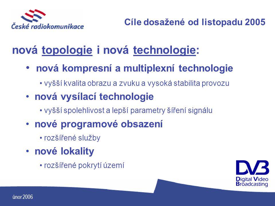 únor 2006 Cíle dosažené od listopadu 2005 nová topologie i nová technologie: nová kompresní a multiplexní technologie vyšší kvalita obrazu a zvuku a v