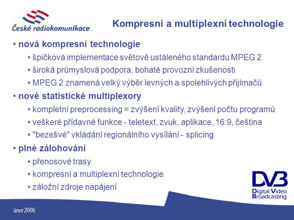 únor 2006 Kompresní a multiplexní technologie nová kompresní technologie špičková implementace světově ustáleného standardu MPEG 2 široká průmyslová p