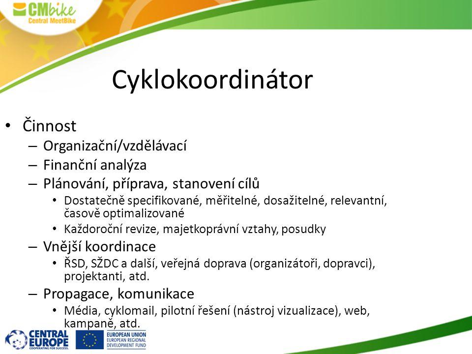 Cyklokoordinátor Činnost – Organizační/vzdělávací – Finanční analýza – Plánování, příprava, stanovení cílů Dostatečně specifikované, měřitelné, dosaži