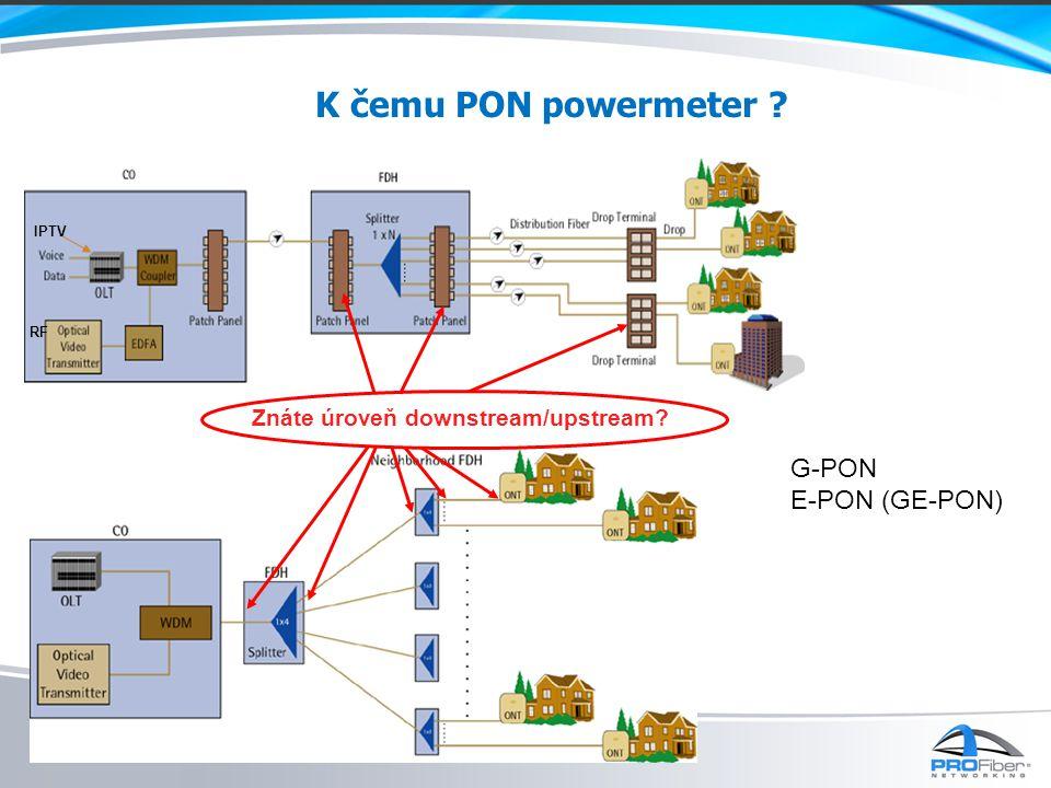 IPTV RF K čemu PON powermeter ? Znáte úroveň downstream/upstream? G-PON E-PON (GE-PON)