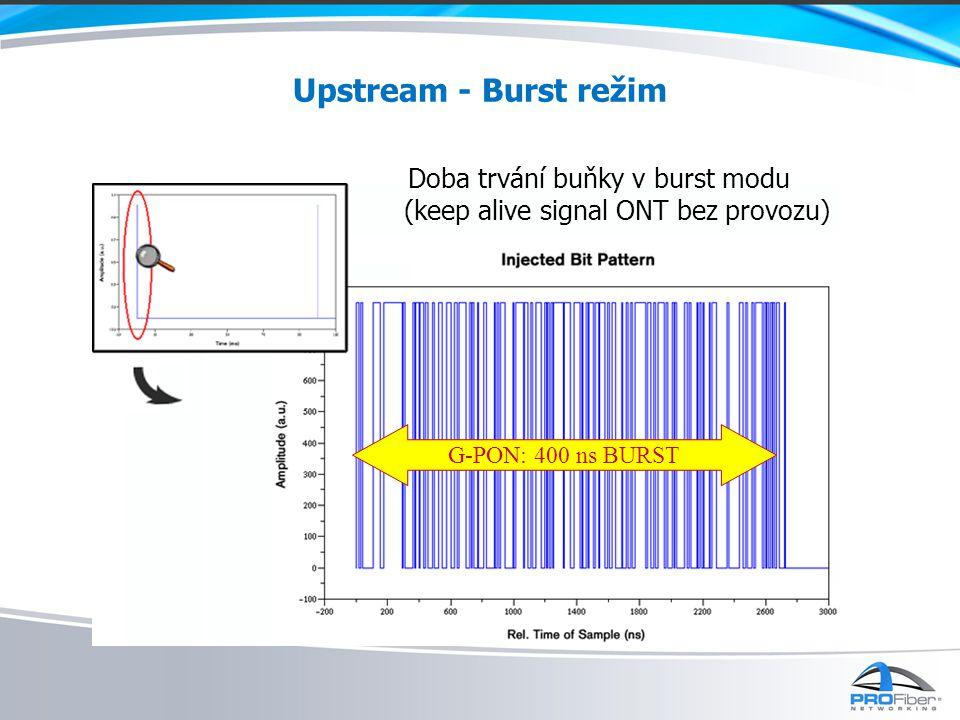 Upstream - Burst režim Doba trvání buňky v burst modu (keep alive signal ONT bez provozu) G-PON: 400 ns BURST