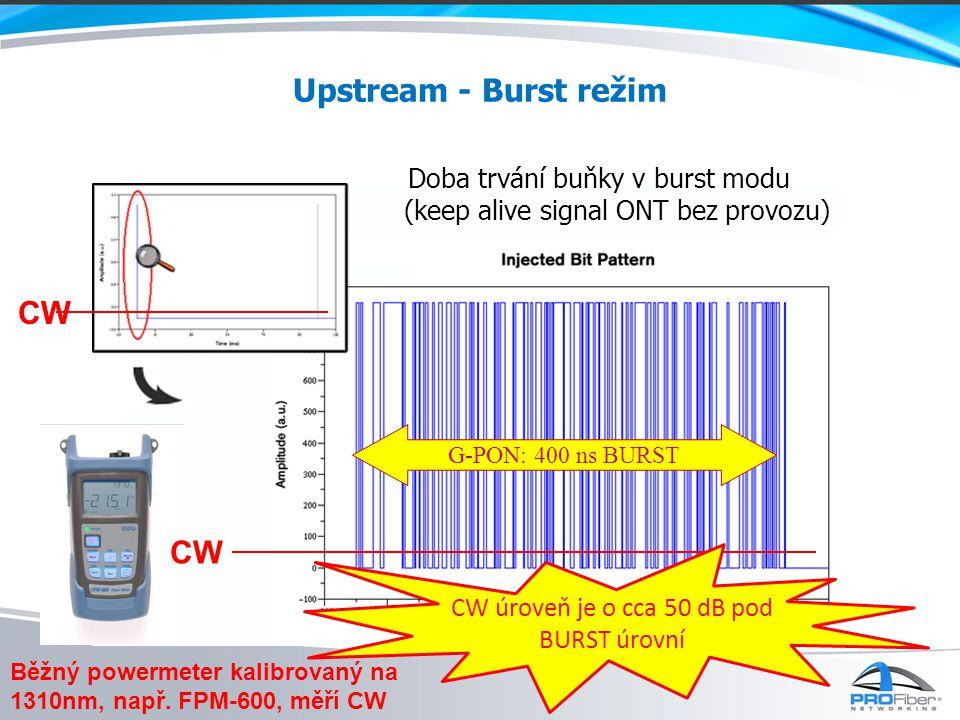 Upstream - Burst režim Doba trvání buňky v burst modu (keep alive signal ONT bez provozu) G-PON: 400 ns BURST CW CW úroveň je o cca 50 dB pod BURST úrovní Běžný powermeter kalibrovaný na 1310nm, např.