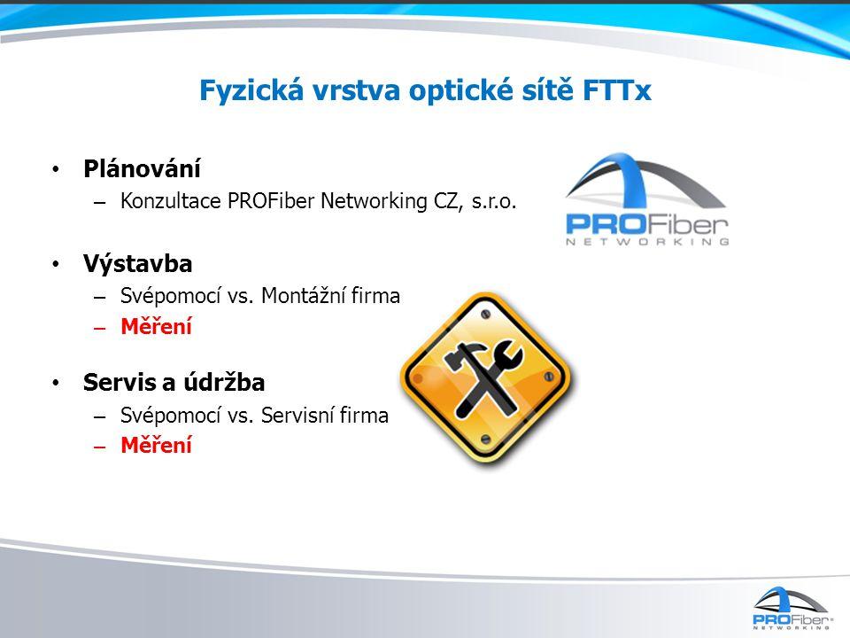 Fyzická vrstva optické sítě FTTx Plánování – Konzultace PROFiber Networking CZ, s.r.o.