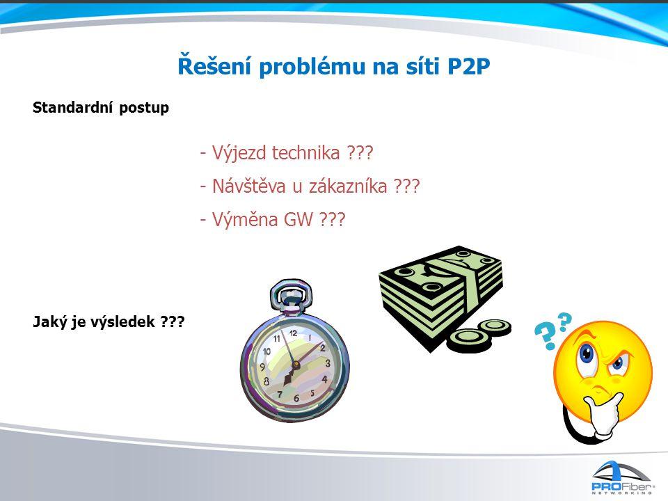 Řešení problému na síti P2P Standardní postup - Výjezd technika ??.