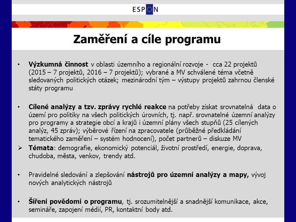 Zaměření a cíle programu Výzkumná činnost v oblasti územního a regionální rozvoje - cca 22 projektů (2015 – 7 projektů, 2016 – 7 projektů); vybrané a