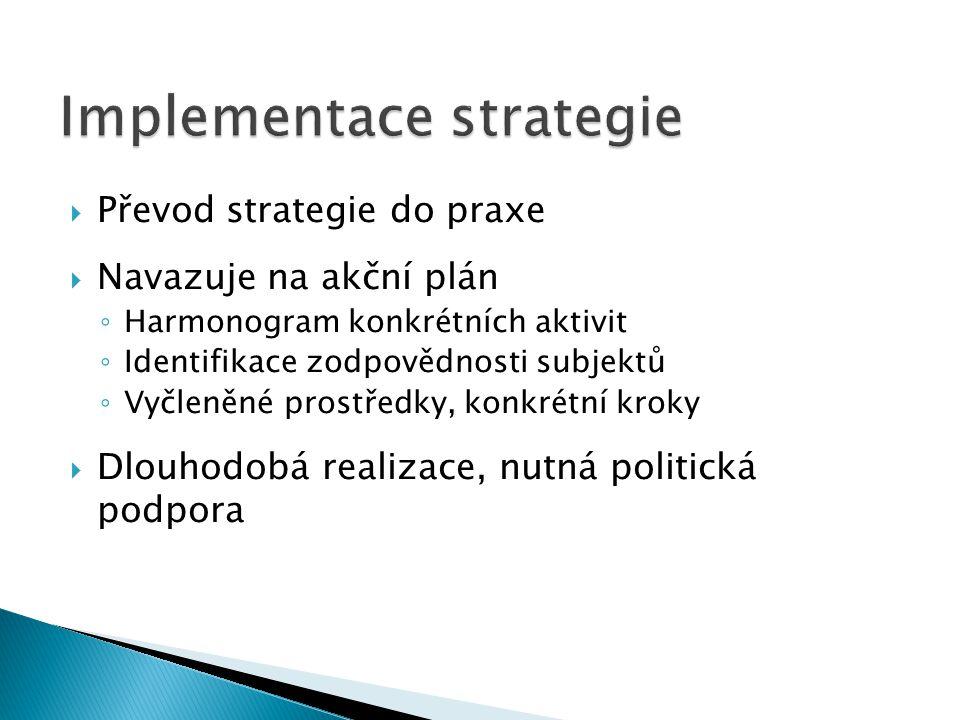  Převod strategie do praxe  Navazuje na akční plán ◦ Harmonogram konkrétních aktivit ◦ Identifikace zodpovědnosti subjektů ◦ Vyčleněné prostředky, konkrétní kroky  Dlouhodobá realizace, nutná politická podpora