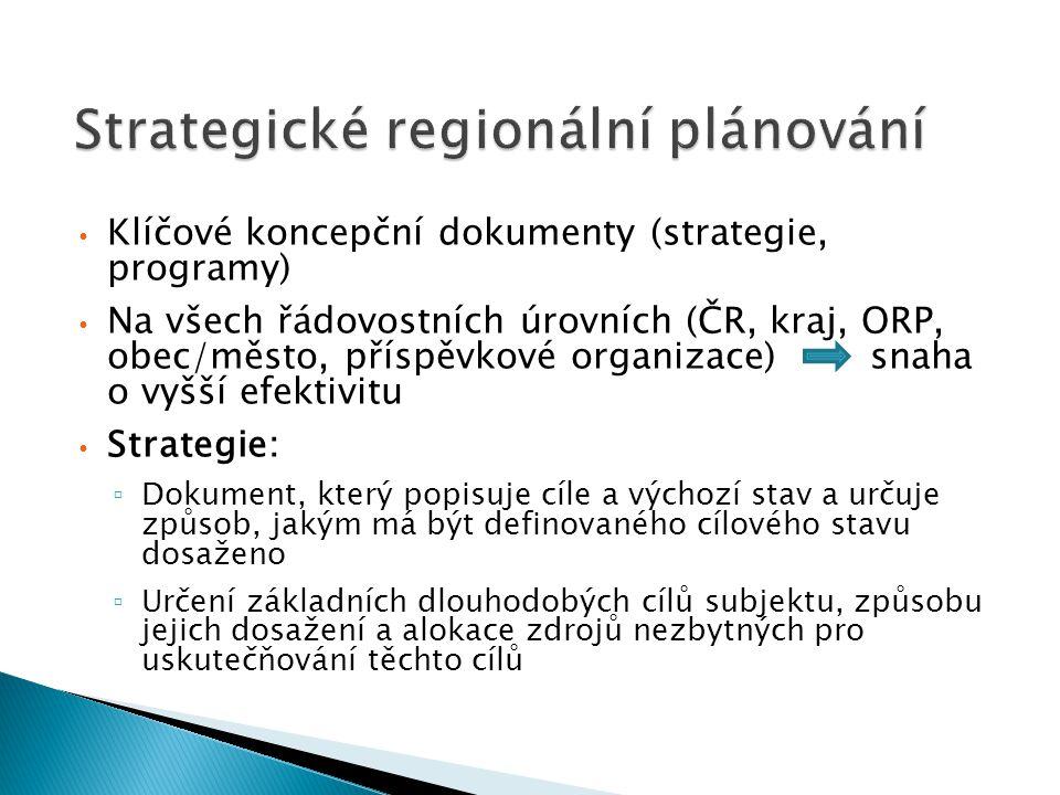 Klíčové koncepční dokumenty (strategie, programy) Na všech řádovostních úrovních (ČR, kraj, ORP, obec/město, příspěvkové organizace) snaha o vyšší efektivitu Strategie: ▫ Dokument, který popisuje cíle a výchozí stav a určuje způsob, jakým má být definovaného cílového stavu dosaženo ▫ Určení základních dlouhodobých cílů subjektu, způsobu jejich dosažení a alokace zdrojů nezbytných pro uskutečňování těchto cílů