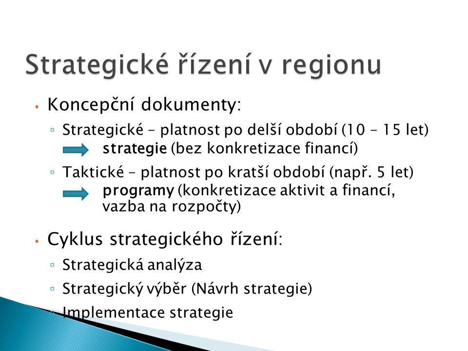 Koncepční dokumenty: ▫ Strategické – platnost po delší období (10 – 15 let) strategie (bez konkretizace financí) ▫ Taktické – platnost po kratší období (např.
