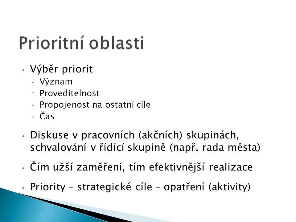 Výběr priorit ▫ Význam ▫ Proveditelnost ▫ Propojenost na ostatní cíle ▫ Čas Diskuse v pracovních (akčních) skupinách, schvalování v řídící skupině (např.