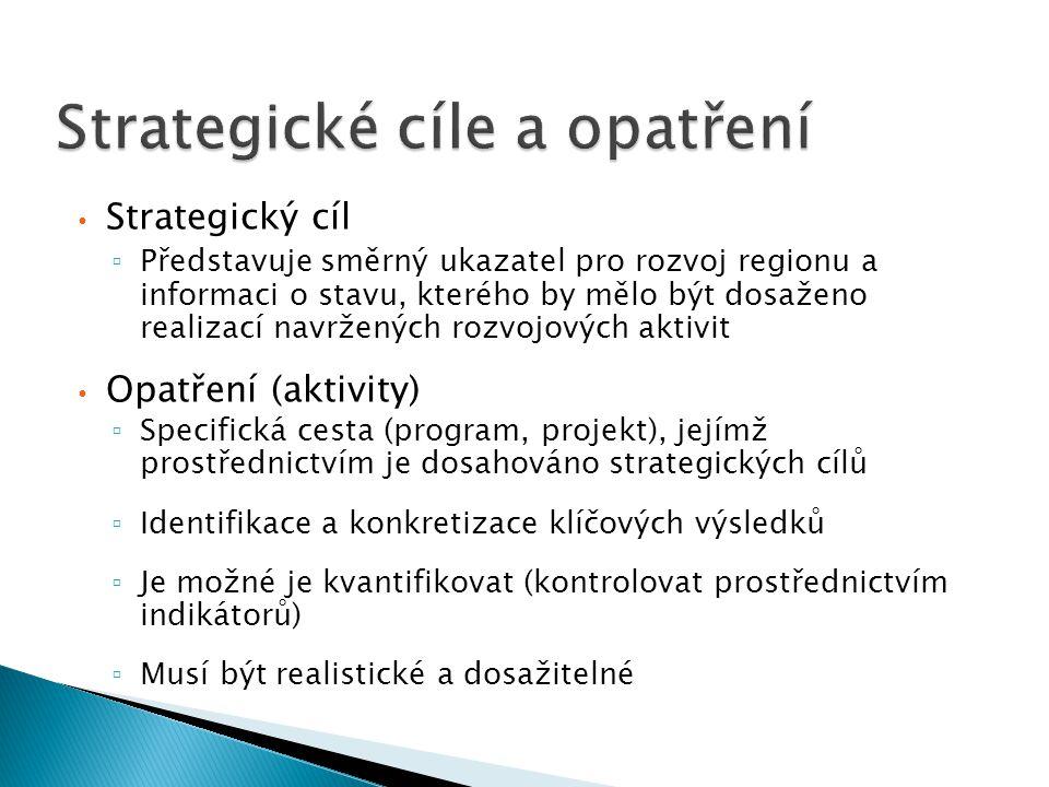 Strategický cíl ▫ Představuje směrný ukazatel pro rozvoj regionu a informaci o stavu, kterého by mělo být dosaženo realizací navržených rozvojových aktivit Opatření (aktivity) ▫ Specifická cesta (program, projekt), jejímž prostřednictvím je dosahováno strategických cílů ▫ Identifikace a konkretizace klíčových výsledků ▫ Je možné je kvantifikovat (kontrolovat prostřednictvím indikátorů) ▫ Musí být realistické a dosažitelné