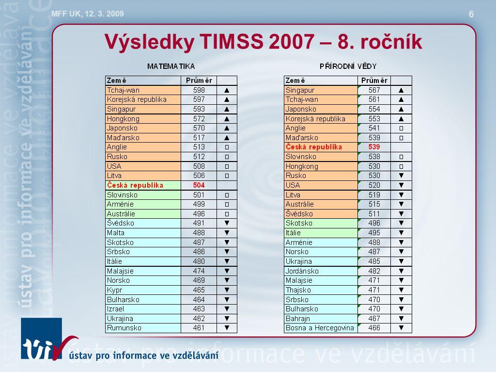MFF UK, 12. 3. 2009 6 Výsledky TIMSS 2007 – 8. ročník