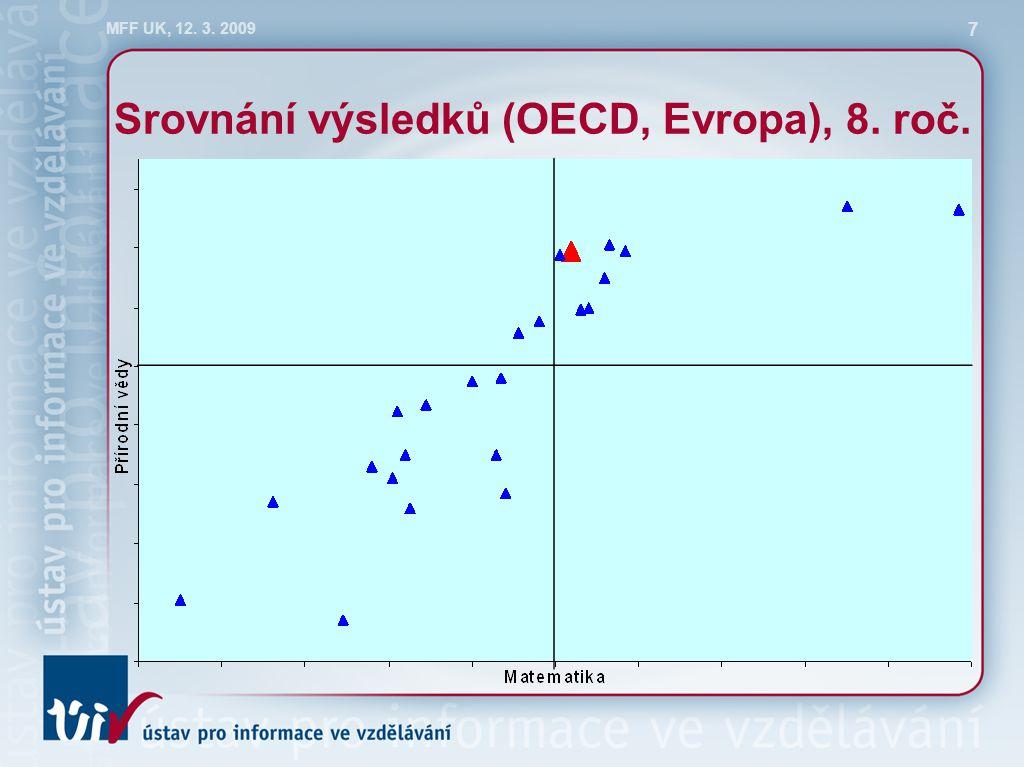 MFF UK, 12. 3. 2009 7 Srovnání výsledků (OECD, Evropa), 8. roč.
