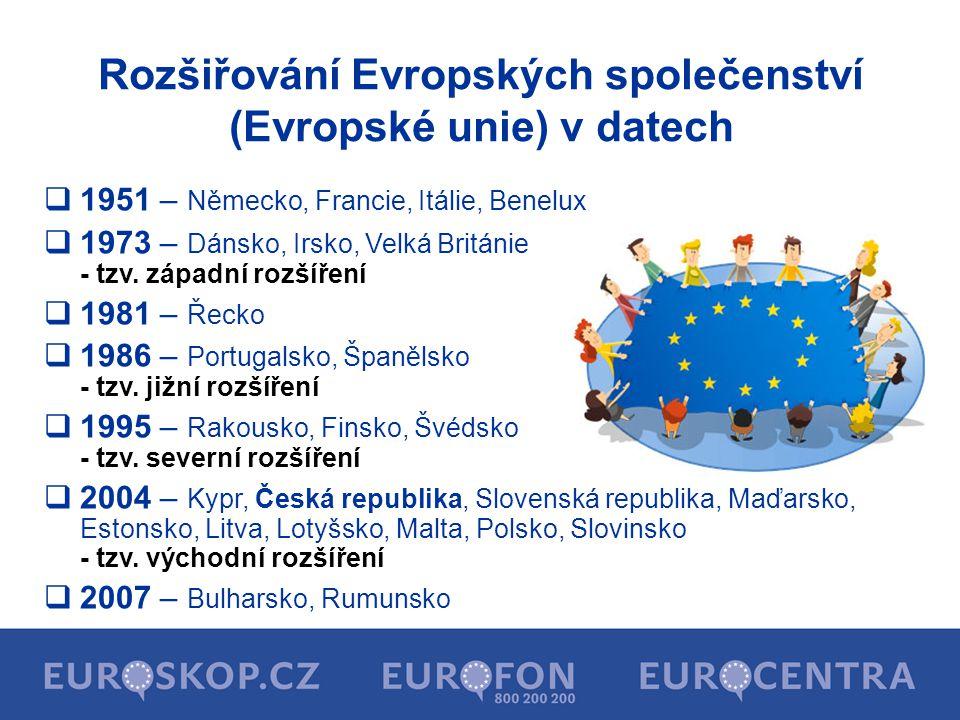 Rozšiřování Evropských společenství (Evropské unie) v datech  1951 – Německo, Francie, Itálie, Benelux  1973 – Dánsko, Irsko, Velká Británie - tzv.