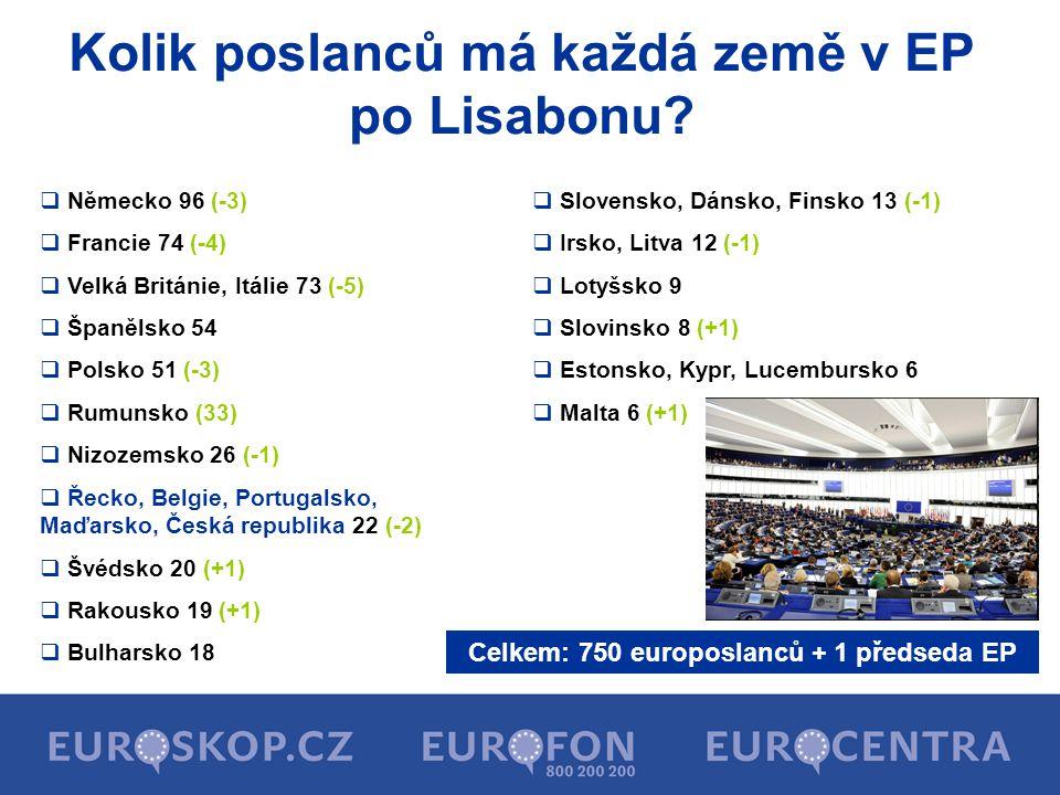 Kolik poslanců má každá země v EP po Lisabonu?  Německo 96 (-3)  Francie 74 (-4)  Velká Británie, Itálie 73 (-5)  Španělsko 54  Polsko 51 (-3) 