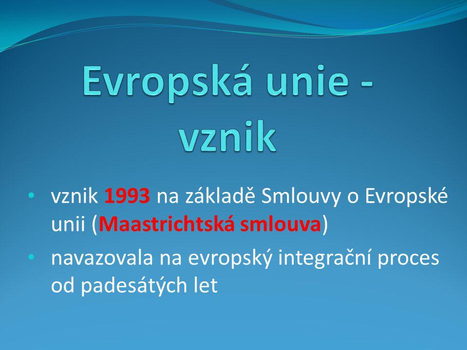 vznik 1993 na základě Smlouvy o Evropské unii (Maastrichtská smlouva) navazovala na evropský integrační proces od padesátých let
